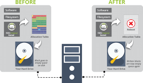 Deep Freeze Enterprise 8.63.2  Crack &License key (Win+Mac) 2022